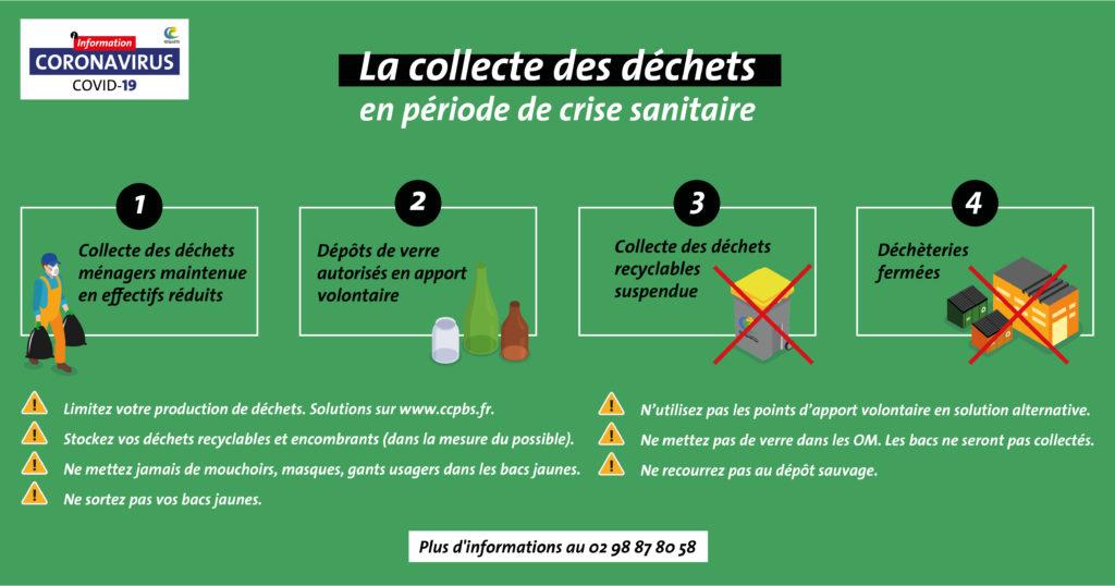 Consignes concernant les déchets durant la crise du coronavirus